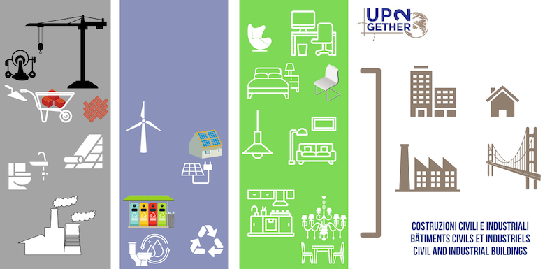 L'importanza della filiera delle costruzioni su UP2gether